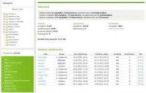 il: Publikowane na stronie statystyki najaktywniejszych uploaderów pokazują wyraźnie, że strona www.ebooks4me.pl jest kontynuacją zamkniętej www.ebooks4you.pl (źródło: ebooks4me.pl)